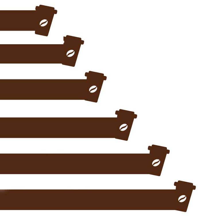 میزان مصرف قهوه در روز