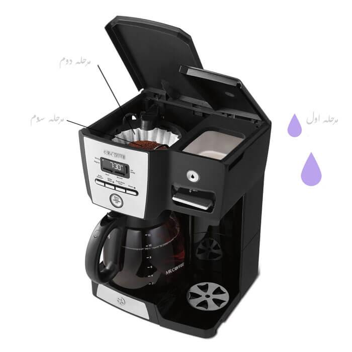 مراحل تهیه قهوه با قهوه ساز برقی