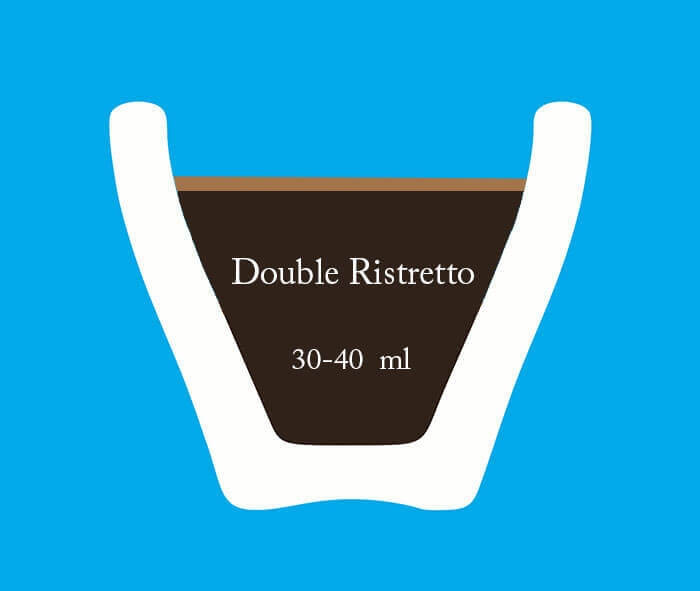 حجم دابل ریسترتو
