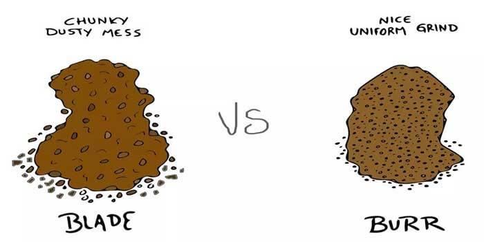 مقایسه قهوه آسیاب شده دستگاه تیغه ای و چرخ دنده ای