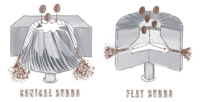 آسیاب قهوه دیستی و مخروطی